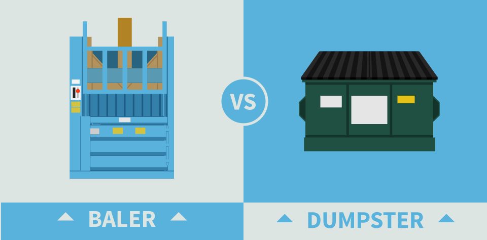 How to Justify a Baler Infographic